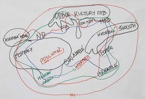 Tanec mezi prevencí, územním plánem a tradicemi