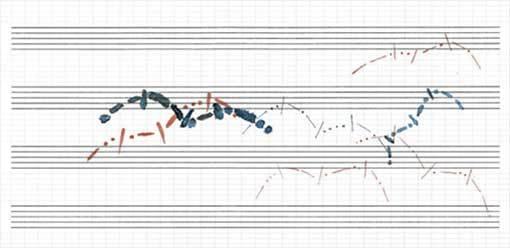 Jan Steklík: Grafické partitury